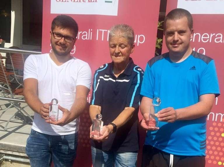 I1. Platz für Dominik Altmann